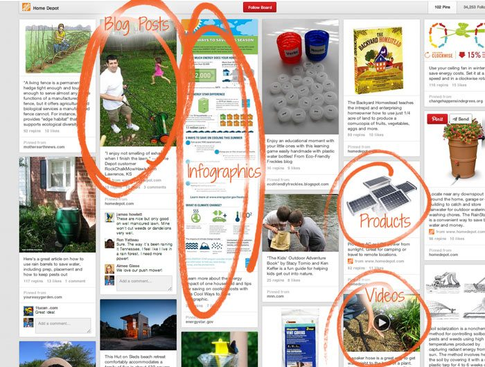 Home Depot's Eco Friendly Pin Board Has Infographics, Products, Blog Posts and Videos.