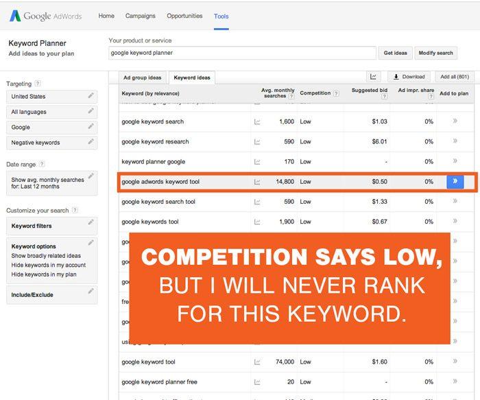 Google adwords cost per keyword none заказать рекламу на банерах