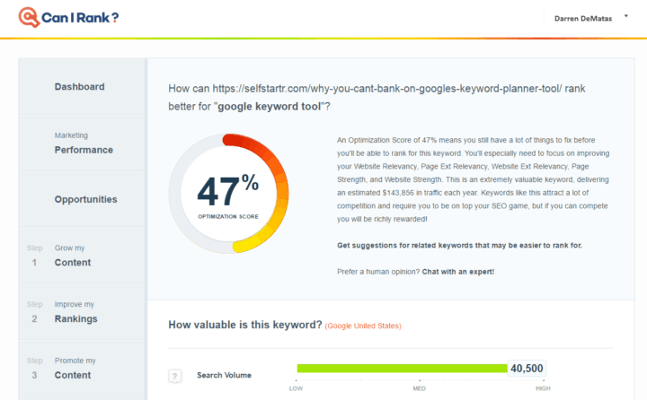 CanIRank key word difficulty tool to improve rankings