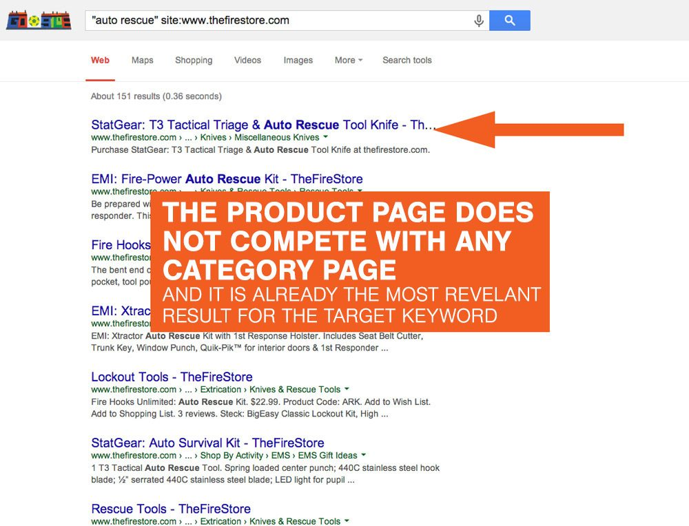 Our Product Page Does Not Compete With A Category Page And IT Is already the most relevant RESULT FOR OUR TARGET KEYWORD