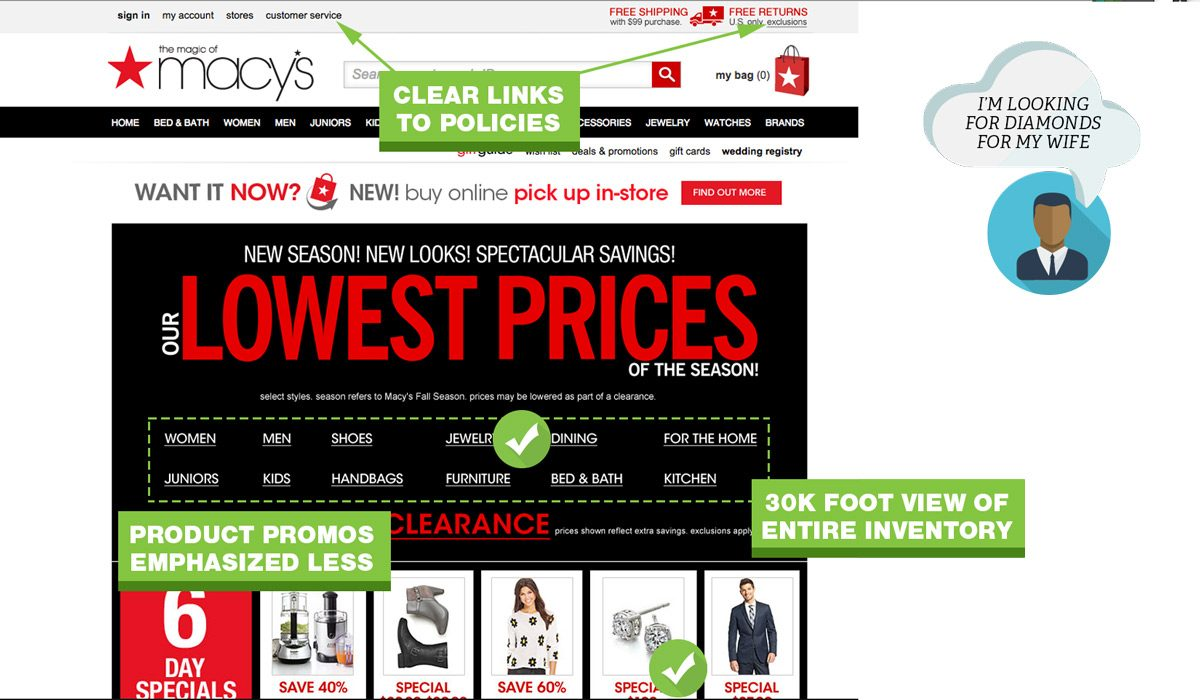 UX-Best-Practices-Home-Page-Macys