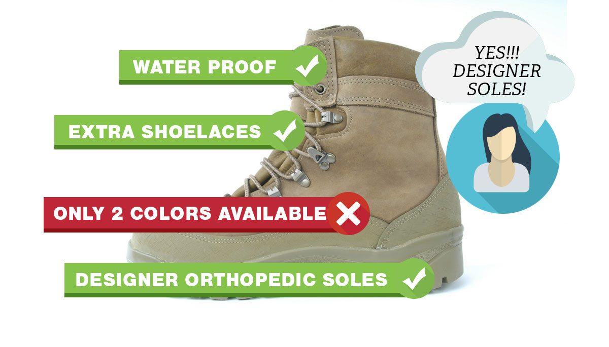 persuasive-boots