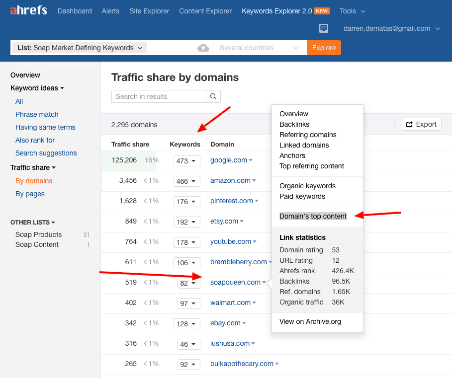 Using Competitors To Find Shareable Topics