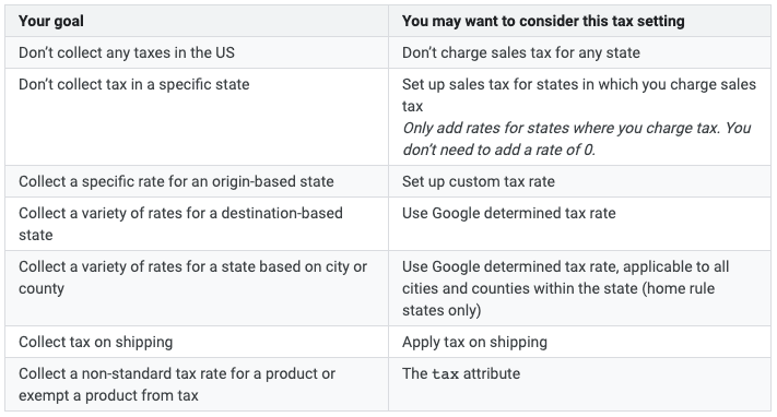 Google - types of tax settings (US only)