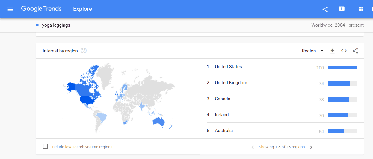 Google Trends Regional Product Research